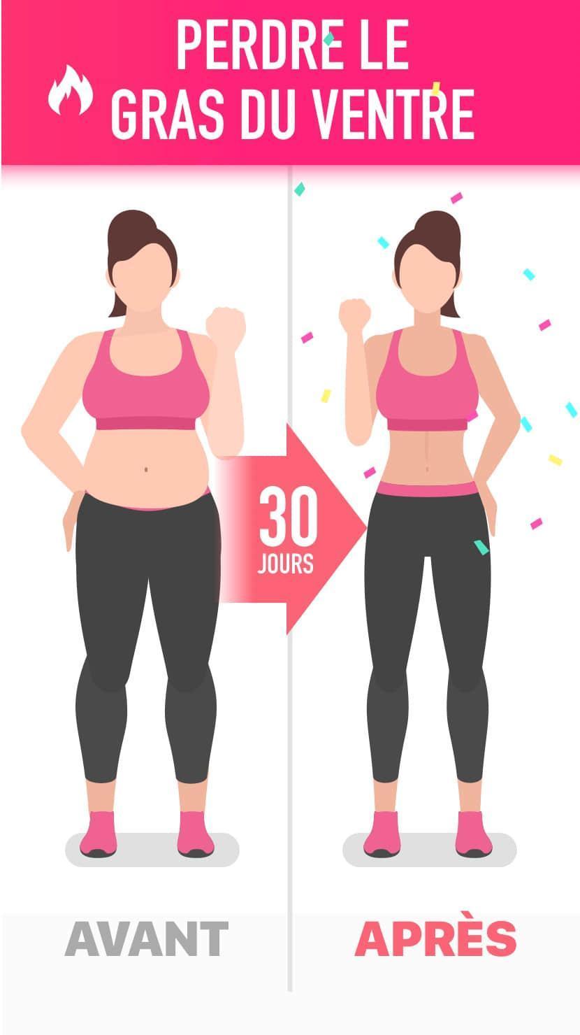 Perdre du ventre : comment avoir un ventre plat à l'approche de l'été ?